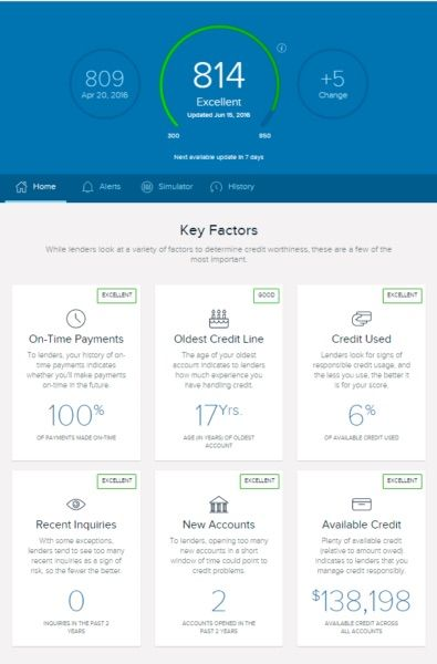 Capital One CreditWise tracker