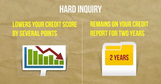 hard pull on your credit file can hit your credit score temporarily