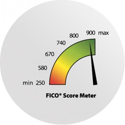 Maximum credit score